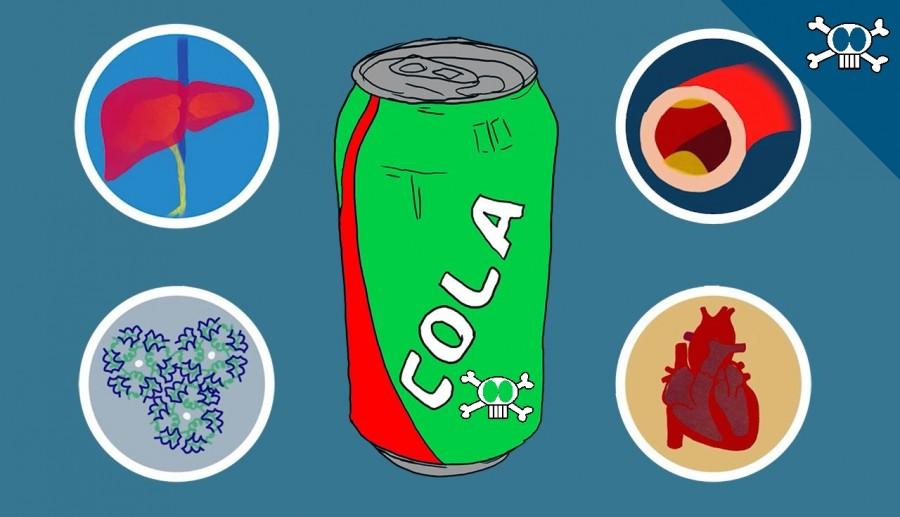 A cukor és a szívbetegségek kockázata